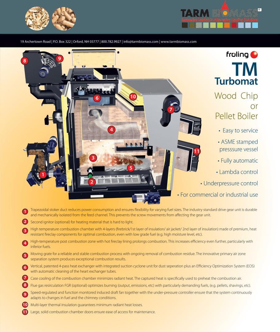 Fröling TM 500 wood chip brochure