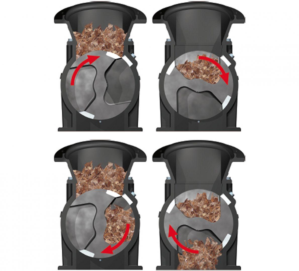 ood chip boiler air locks