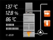 Effecta Smart Boiler Graph