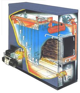 Excel HS Tarm Wood Boilers