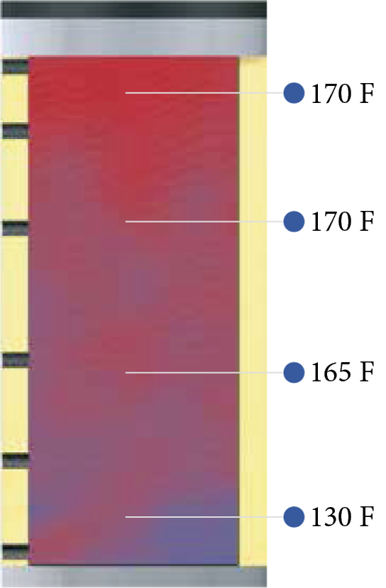 Froling Layered Tank Temperature Example
