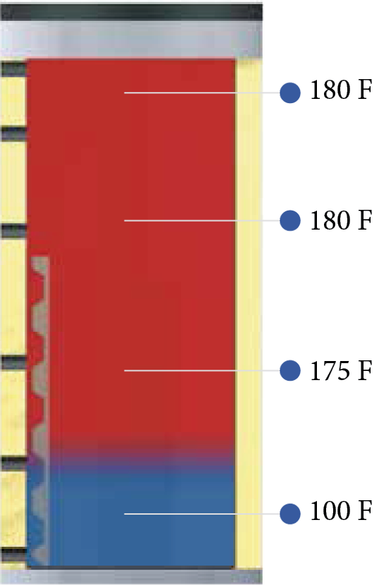 Fröling Energy Tank Temperature Examples