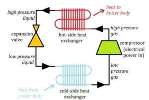 cold climate heat pump diagram